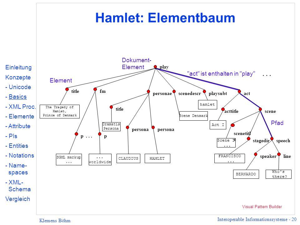 Interoperable Informationssysteme - 20 Klemens Böhm Hamlet: Elementbaum Dokument- Element