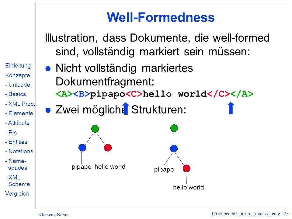 Interoperable Informationssysteme - 23 Klemens Böhm Well-Formedness Illustration, dass Dokumente, die well-formed sind, vollständig markiert sein müss