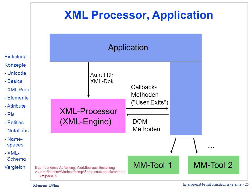 Interoperable Informationssysteme - 25 Klemens Böhm XML Processor, Application Application XML-Processor (XML-Engine) Callback- Methoden (