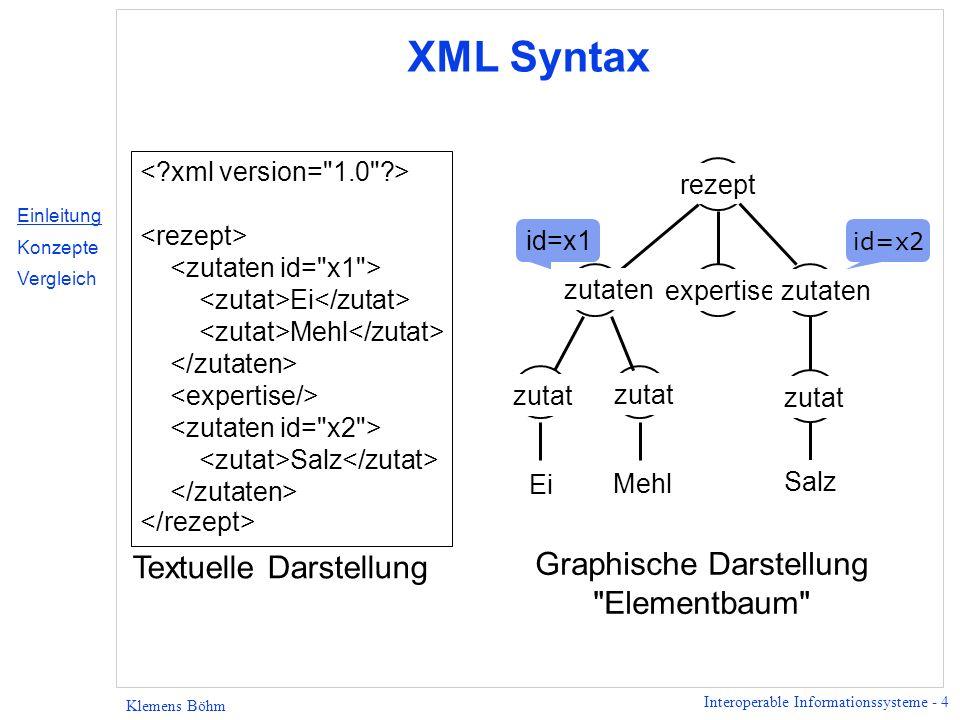 Interoperable Informationssysteme - 4 Klemens Böhm XML Syntax Ei Mehl Salz rezept expertisezutaten zutat id=x1 id=x2 Textuelle Darstellung Graphische