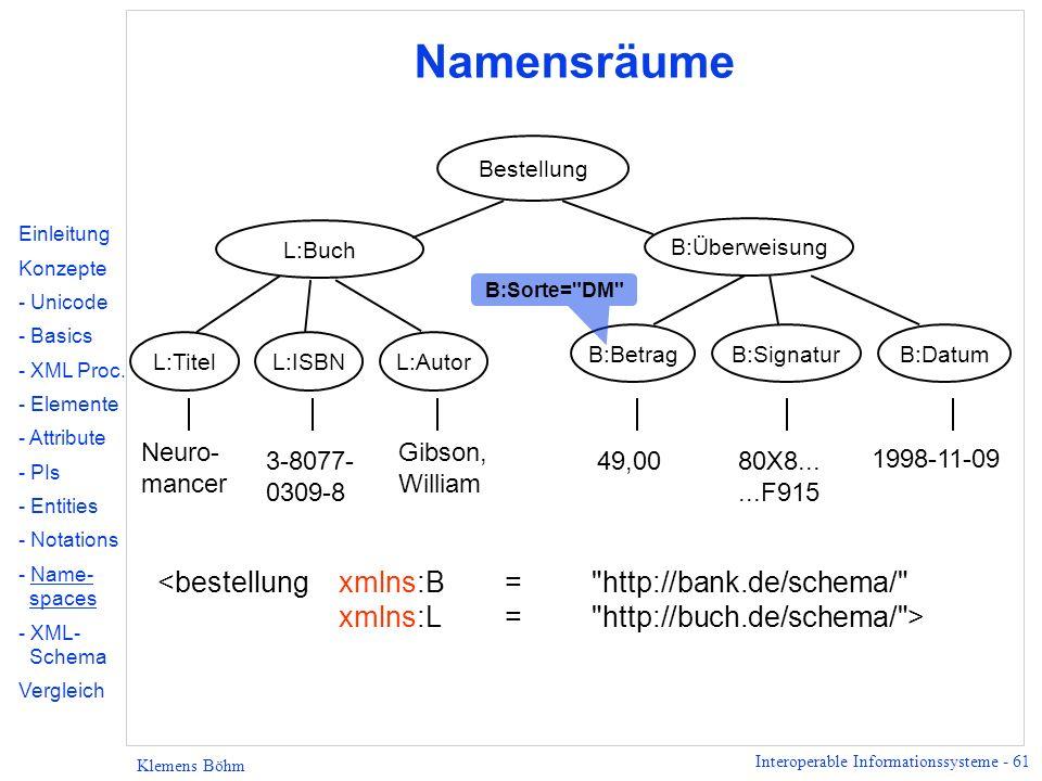 Interoperable Informationssysteme - 61 Klemens Böhm Namensräume 1998-11-09 Bestellung L:Buch B:DatumB:SignaturB:Betrag B:Überweisung 49,0080X8......F9