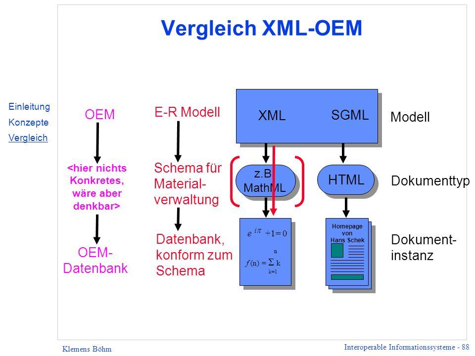 Interoperable Informationssysteme - 88 Klemens Böhm Vergleich XML-OEM OEM- Datenbank z.B. MathML HTML Homepage von Hans Schek Modell Dokumenttyp Dokum