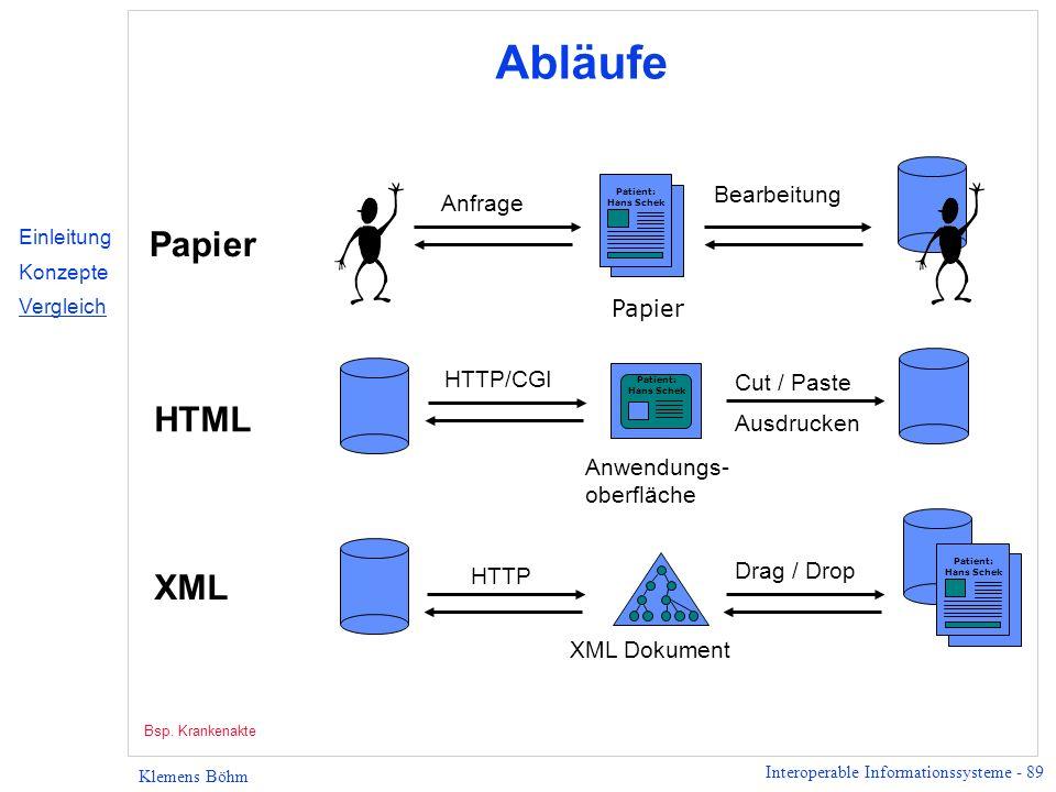 Interoperable Informationssysteme - 89 Klemens Böhm Abläufe Patient: Hans Schek Patient: Hans Schek Papier HTML XML Patient: Hans Schek Anfrage Bearbe