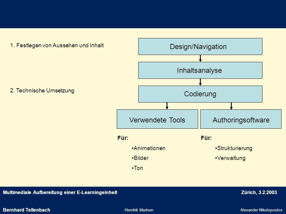 Multimediale Aufbereitung einer E-LearningeinheitZürich, 3.2.2003 Hendrik MadsenAlexander Nikolopoulos Bernhard Tellenbach 1. Festlegen von Aussehen u
