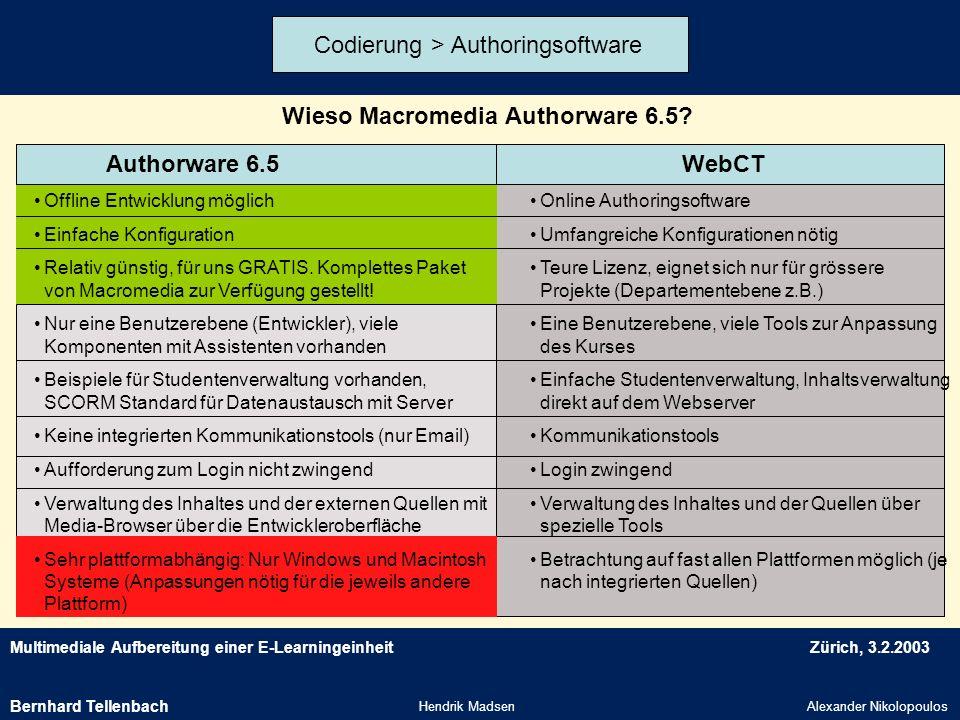 Multimediale Aufbereitung einer E-LearningeinheitZürich, 3.2.2003 Hendrik MadsenAlexander Nikolopoulos Wieso Macromedia Authorware 6.5? Offline Entwic