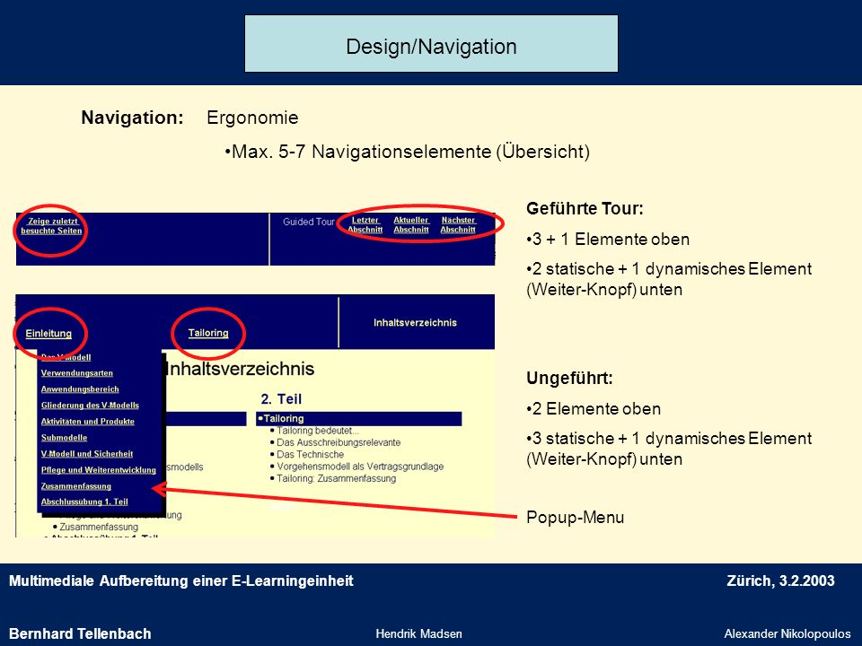 Multimediale Aufbereitung einer E-LearningeinheitZürich, 3.2.2003 Hendrik MadsenAlexander Nikolopoulos Design/Navigation Navigation:Ergonomie Max. 5-7