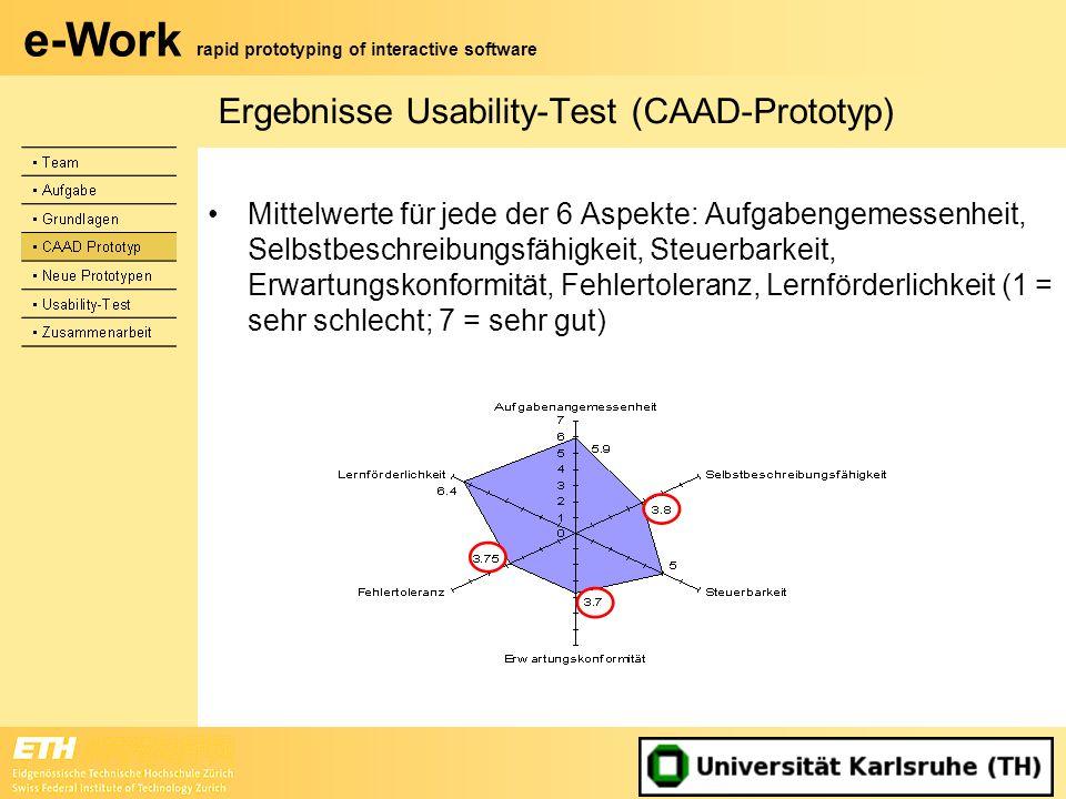 e-Work rapid prototyping of interactive software Ergebnisse Usability-Test (CAAD-Prototyp) Mittelwerte für jede der 6 Aspekte: Aufgabengemessenheit, S