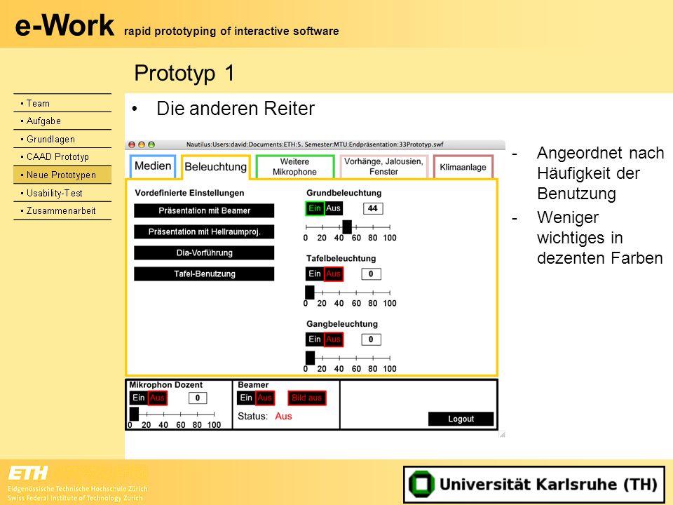 e-Work rapid prototyping of interactive software Die anderen Reiter Prototyp 1 -Angeordnet nach Häufigkeit der Benutzung -Weniger wichtiges in dezente