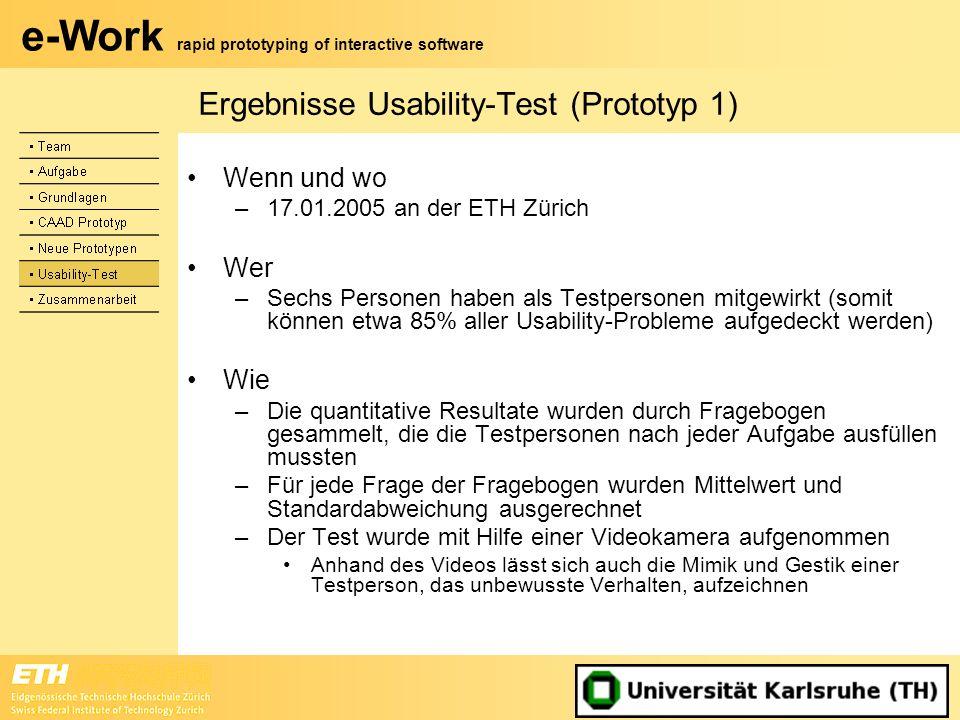 e-Work rapid prototyping of interactive software Ergebnisse Usability-Test (Prototyp 1) Wenn und wo –17.01.2005 an der ETH Zürich Wer –Sechs Personen