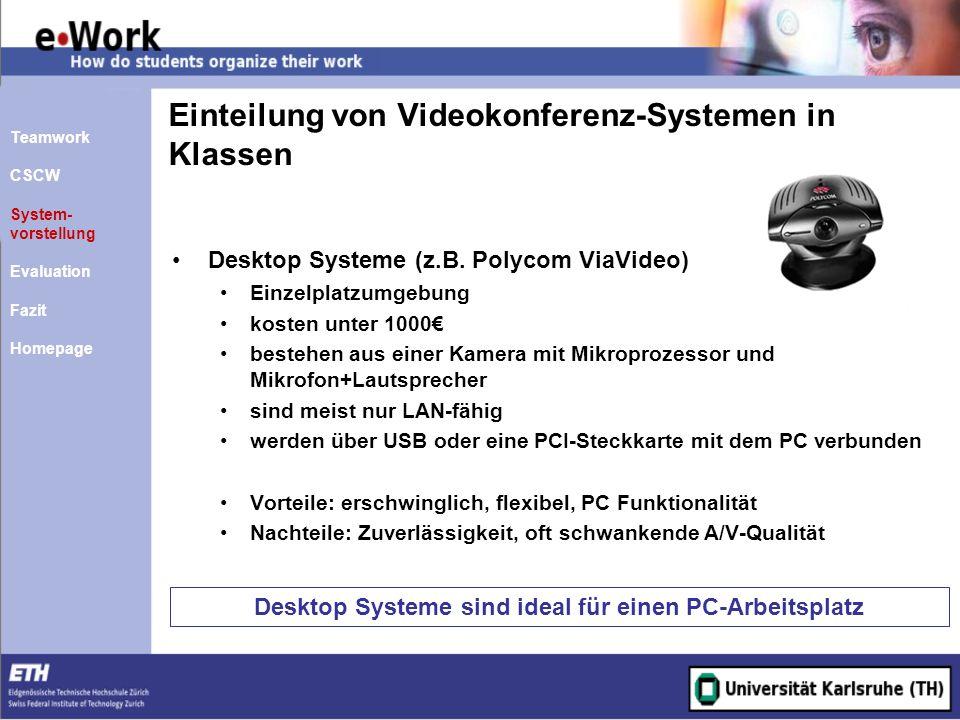 Einteilung von Videokonferenz-Systemen in Klassen Desktop Systeme sind ideal für einen PC-Arbeitsplatz Desktop Systeme (z.B. Polycom ViaVideo) Einzelp