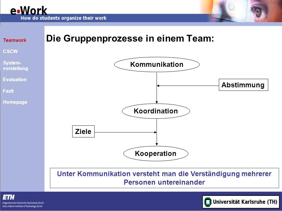 Die Gruppenprozesse in einem Team: Kommunikation Koordination Kooperation Abstimmung Ziele Unter Kommunikation versteht man die Verständigung mehrerer