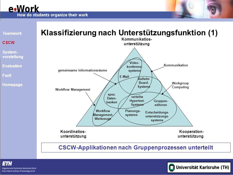 Klassifizierung nach Unterstützungsfunktion (1) CSCW-Applikationen nach Gruppenprozessen unterteilt Koordinatios- unterstützung Kooperation- unterstüt