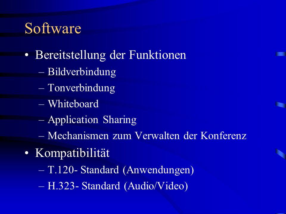 Software Bereitstellung der Funktionen –Bildverbindung –Tonverbindung –Whiteboard –Application Sharing –Mechanismen zum Verwalten der Konferenz Kompatibilität –T.120- Standard (Anwendungen) –H.323- Standard (Audio/Video)