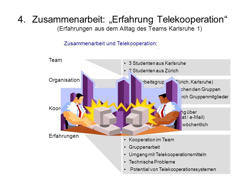 4.Zusammenarbeit: Erfahrung Telekooperation (Erfahrungen aus dem Alltag des Teams Karlsruhe 1) Team Organisation Erfahrungen Koordination 3 Studenten