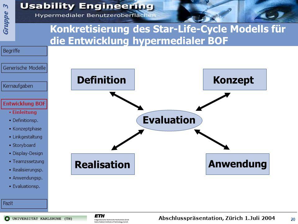 Gruppe 3 Abschlusspräsentation, Zürich 1.Juli 2004 20 Konkretisierung des Star-Life-Cycle Modells für die Entwicklung hypermedialer BOF Definition Rea