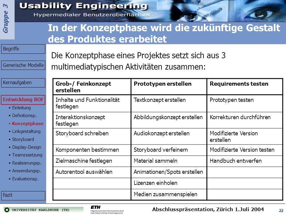 Gruppe 3 Abschlusspräsentation, Zürich 1.Juli 2004 22 In der Konzeptphase wird die zukünftige Gestalt des Produktes erarbeitet Die Konzeptphase eines