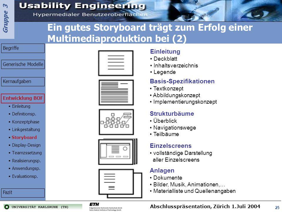 Gruppe 3 Abschlusspräsentation, Zürich 1.Juli 2004 25 Einleitung Deckblatt Inhaltsverzeichnis Legende Basis-Spezifikationen Textkonzept Abbildungskonz