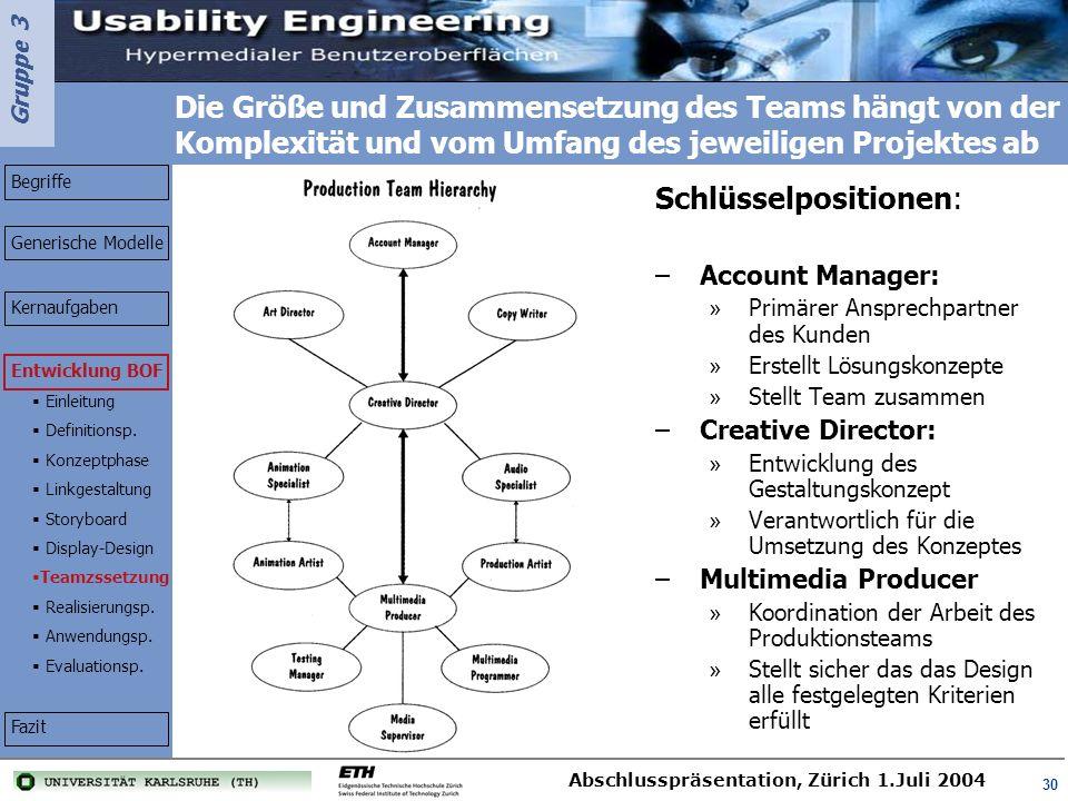 Gruppe 3 Abschlusspräsentation, Zürich 1.Juli 2004 30 Die Größe und Zusammensetzung des Teams hängt von der Komplexität und vom Umfang des jeweiligen