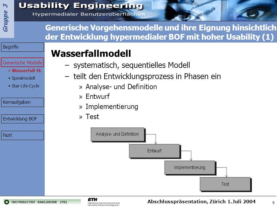Gruppe 3 Abschlusspräsentation, Zürich 1.Juli 2004 20 Konkretisierung des Star-Life-Cycle Modells für die Entwicklung hypermedialer BOF Definition Realisation Konzept Anwendung Evaluation Begriffe Generische Modelle Kernaufgaben Entwicklung BOF Einleitung Definitionsp.