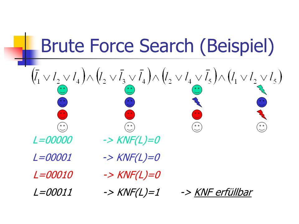 Brute Force Search (Beispiel) L=00000-> KNF(L)=0 L=00001-> KNF(L)=0 L=00010-> KNF(L)=0 L=00011-> KNF(L)=1-> KNF erfüllbar