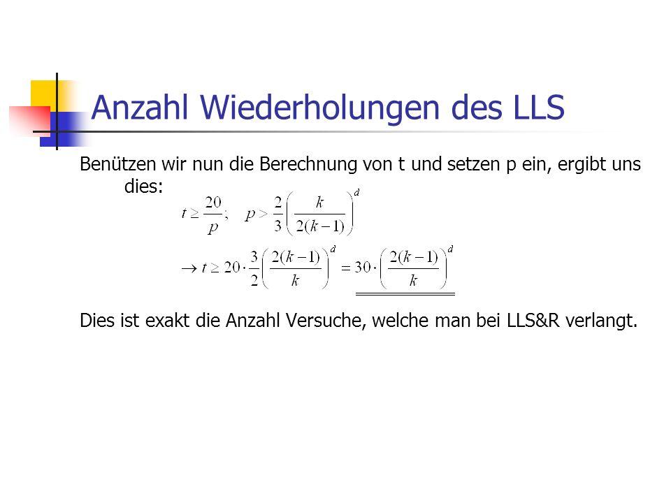 Anzahl Wiederholungen des LLS Benützen wir nun die Berechnung von t und setzen p ein, ergibt uns dies: Dies ist exakt die Anzahl Versuche, welche man