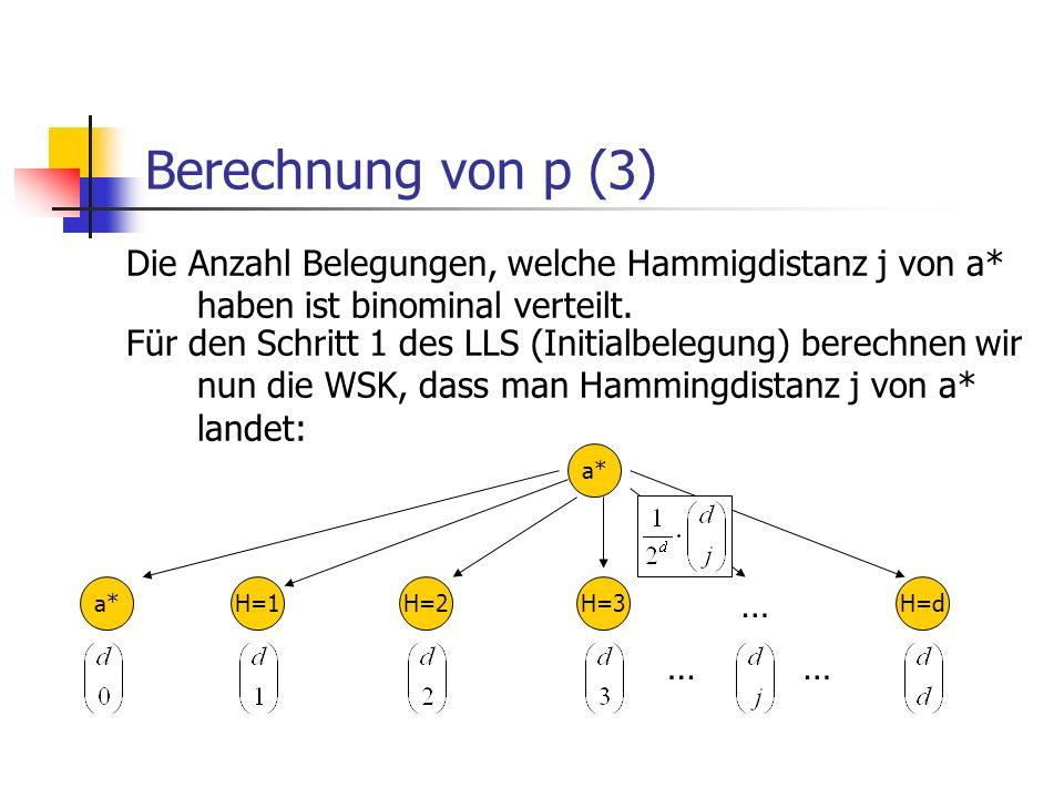 Berechnung von p (3) Die Anzahl Belegungen, welche Hammigdistanz j von a* haben ist binominal verteilt. Für den Schritt 1 des LLS (Initialbelegung) be