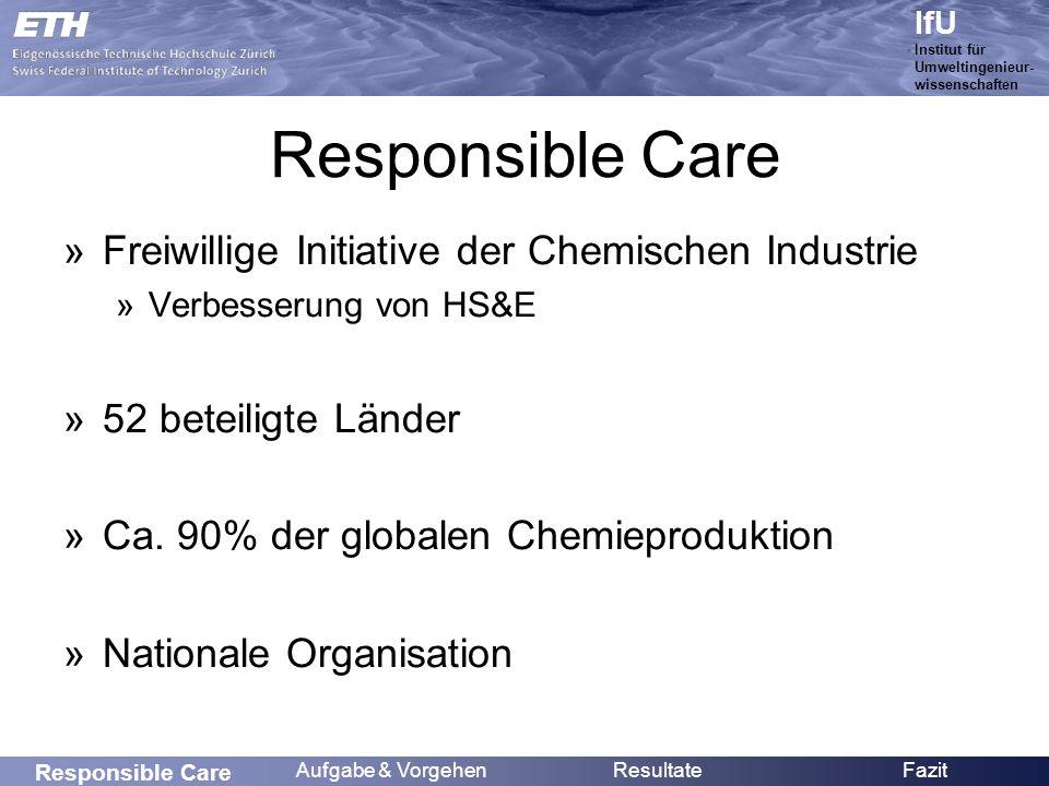 Name IfU Institut für Umweltingenieur- wissenschaften Responsible Care »Freiwillige Initiative der Chemischen Industrie »Verbesserung von HS&E »52 beteiligte Länder »Ca.