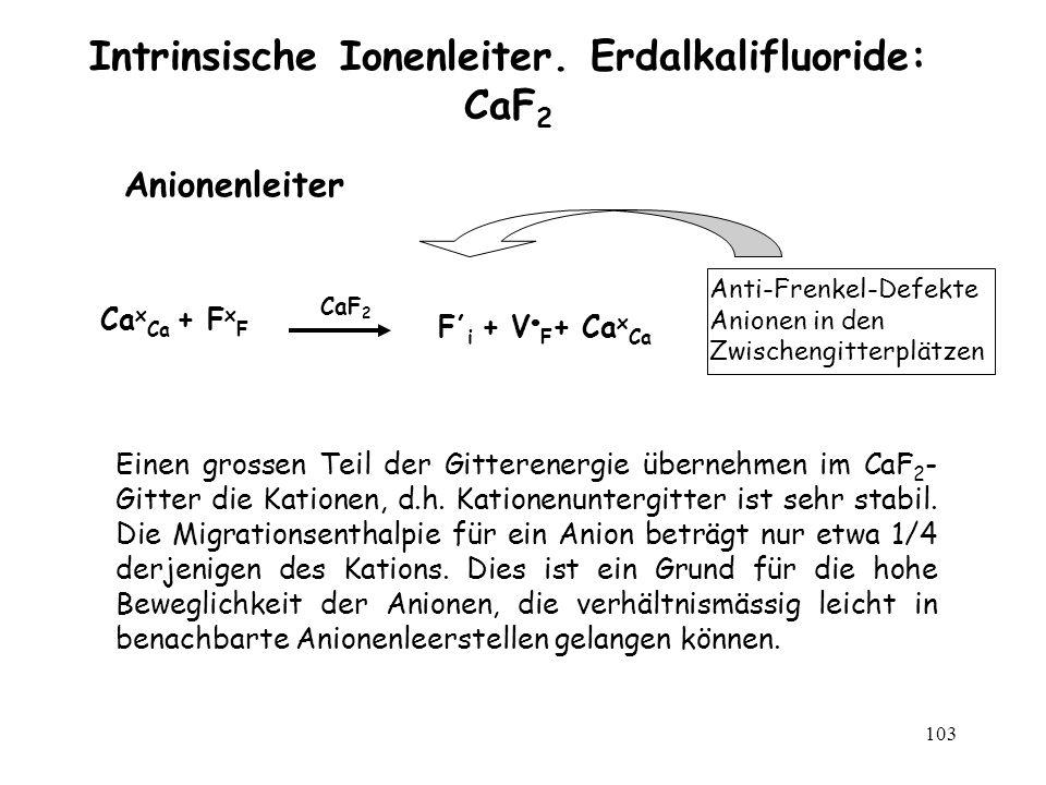 103 Ca x Ca + F x F CaF 2 F, i + V F + Ca x Ca Anti-Frenkel-Defekte Anionen in den Zwischengitterplätzen Intrinsische Ionenleiter. Erdalkalifluoride: