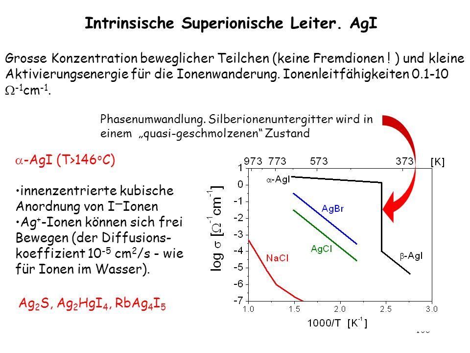 106 Intrinsische Superionische Leiter. AgI -AgI (T>146 o C) innenzentrierte kubische Anordnung von I Ionen Ag + -Ionen können sich frei Bewegen (der D