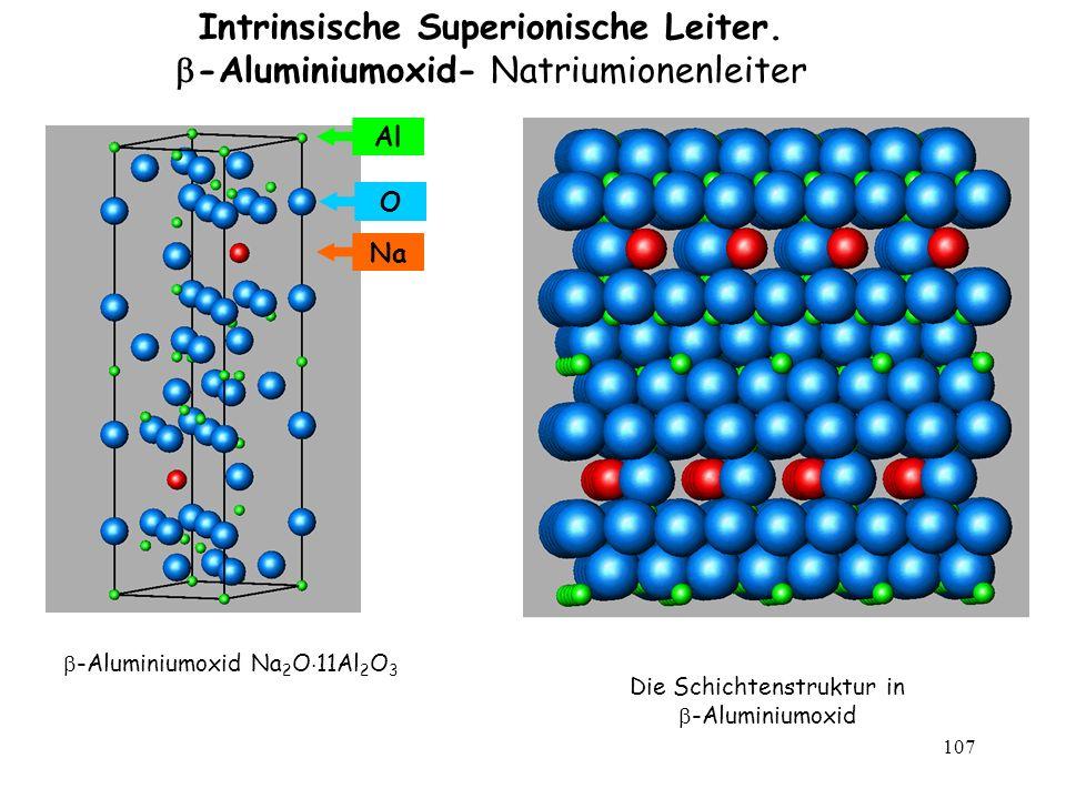 107 Intrinsische Superionische Leiter. -Aluminiumoxid- Natriumionenleiter -Aluminiumoxid Na 2 O 11Al 2 O 3 Al O Na Die Schichtenstruktur in -Aluminium