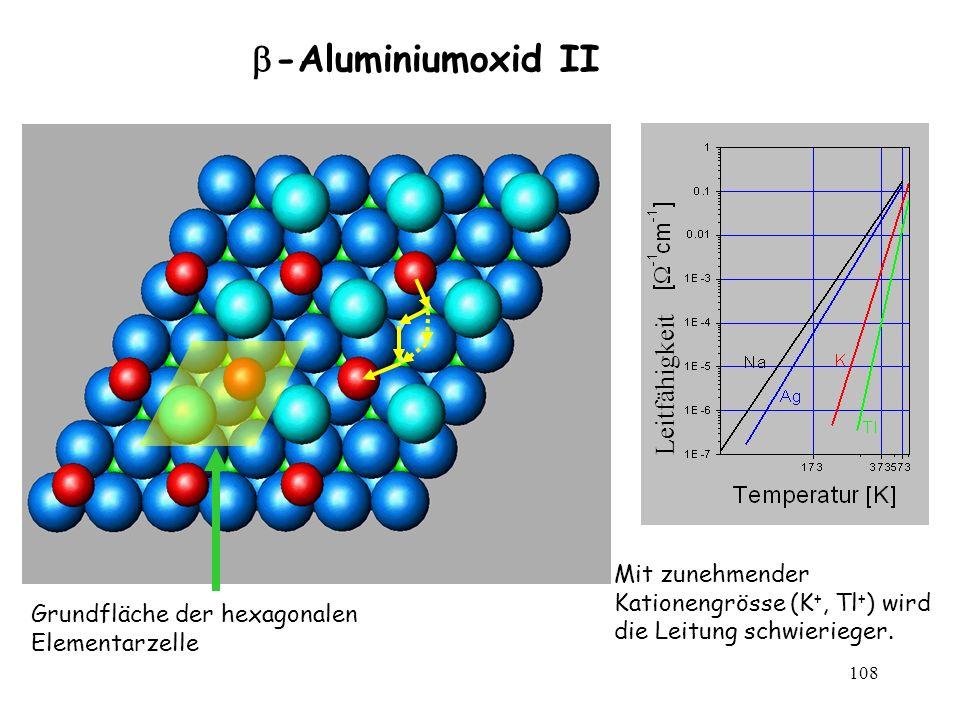 108 -Aluminiumoxid II Grundfläche der hexagonalen Elementarzelle Mit zunehmender Kationengrösse (K +, Tl + ) wird die Leitung schwierieger. Leitfähigk