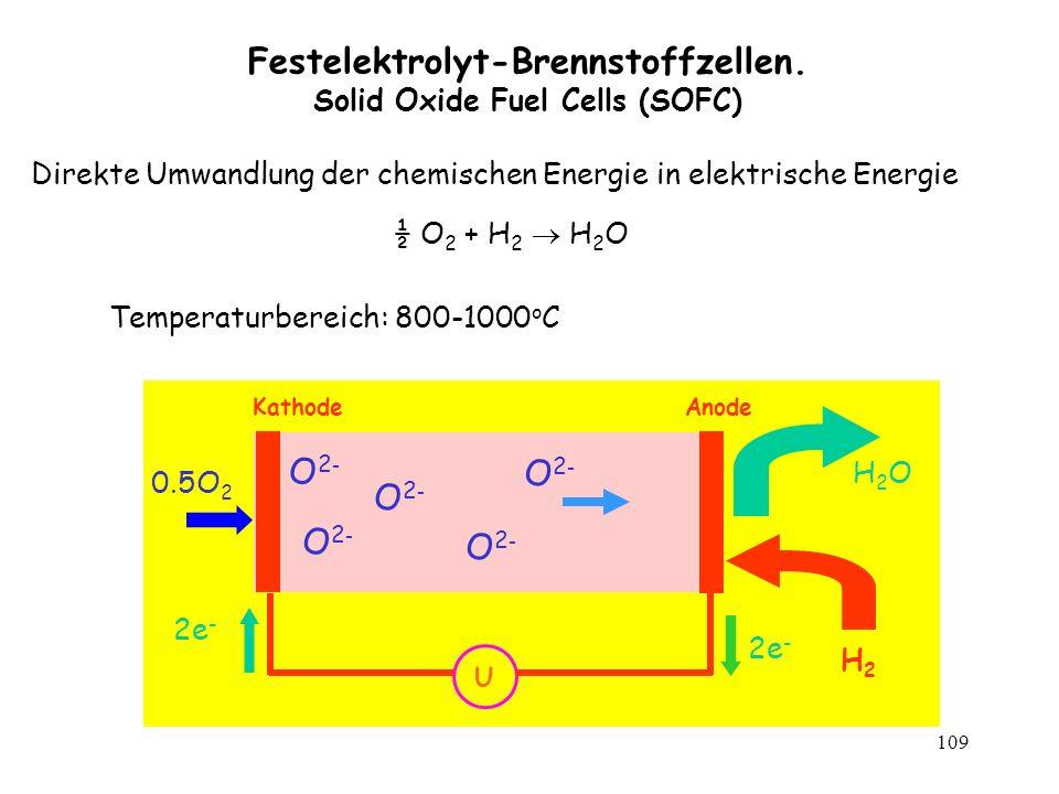109 Festelektrolyt-Brennstoffzellen. Solid Oxide Fuel Cells (SOFC) 0.5O 2 2e - U KathodeAnode H2H2 H2OH2O O2-O2- O2-O2- O2-O2- O2-O2- O2-O2- Direkte U