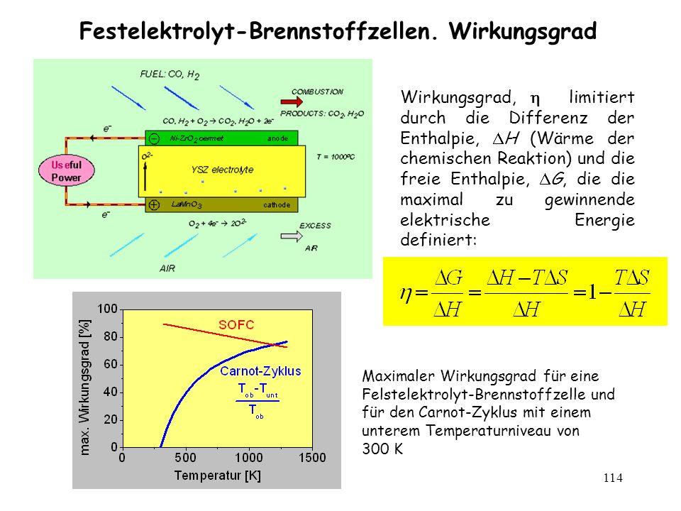 114 Festelektrolyt-Brennstoffzellen. Wirkungsgrad Wirkungsgrad, limitiert durch die Differenz der Enthalpie, H (Wärme der chemischen Reaktion) und die