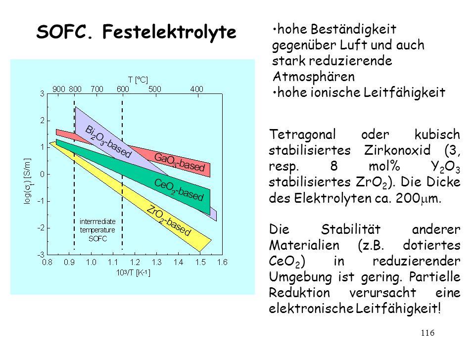 116 SOFC. Festelektrolyte hohe Beständigkeit gegenüber Luft und auch stark reduzierende Atmosphären hohe ionische Leitfähigkeit Tetragonal oder kubisc