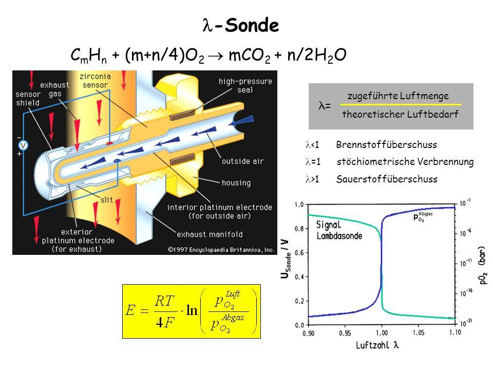 126 -Sonde C m H n + (m+n/4)O 2 mCO 2 + n/2H 2 O <1 Brennstoffüberschuss =1 stöchiometrische Verbrennung >1 Sauerstoffüberschuss zugeführte Luftmenge