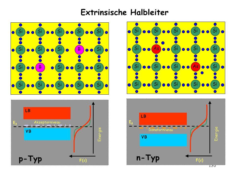 130 Extrinsische Halbleiter Si AsSi AsSi n-Typ Si B B p-Typ