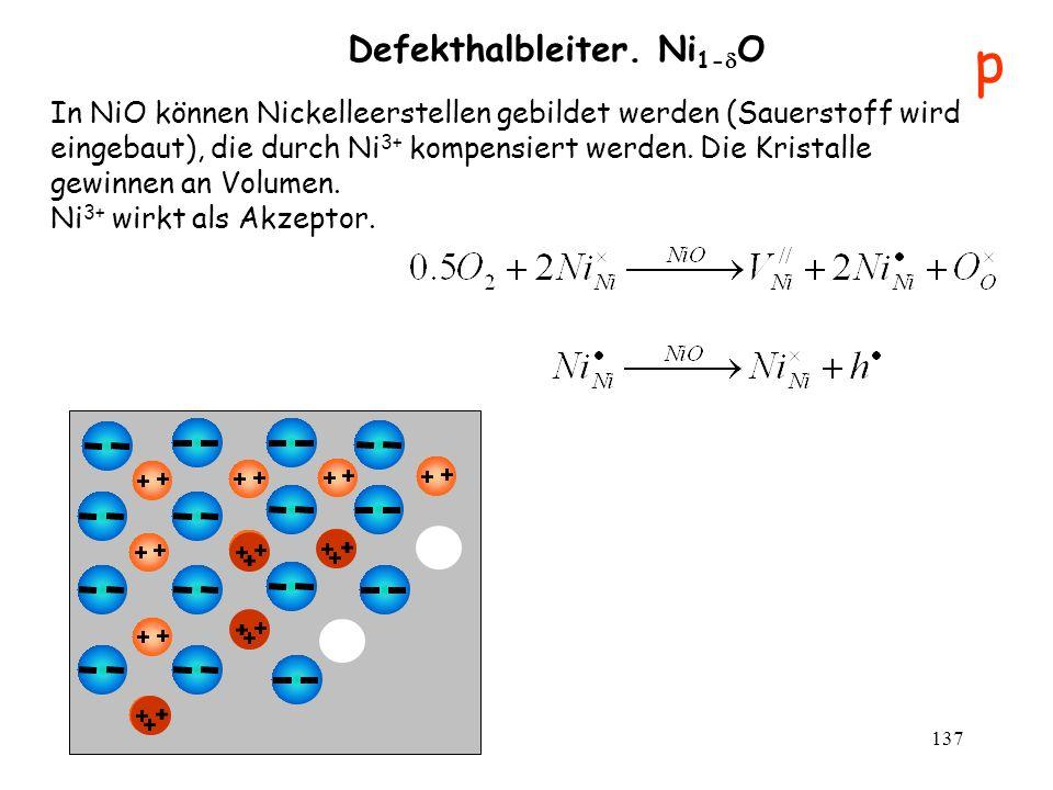 137 Defekthalbleiter. Ni 1- O In NiO können Nickelleerstellen gebildet werden (Sauerstoff wird eingebaut), die durch Ni 3+ kompensiert werden. Die Kri