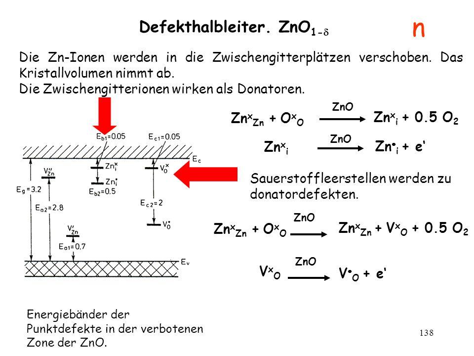 138 Defekthalbleiter. ZnO 1- n Energiebänder der Punktdefekte in der verbotenen Zone der ZnO. Die Zn-Ionen werden in die Zwischengitterplätzen verscho