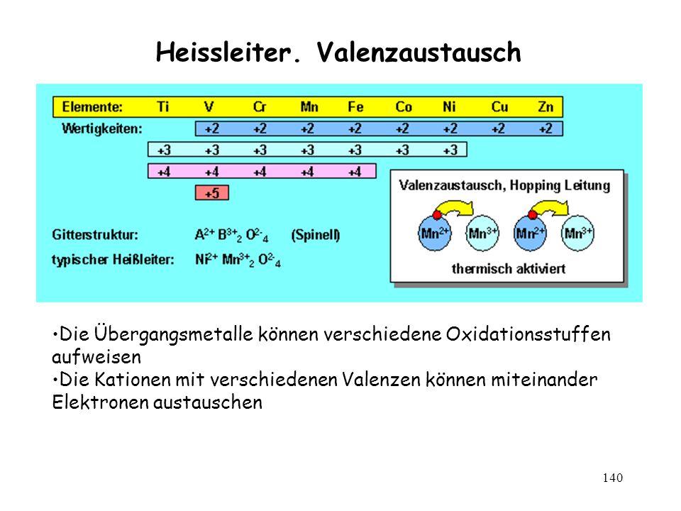 140 Heissleiter. Valenzaustausch Die Übergangsmetalle können verschiedene Oxidationsstuffen aufweisen Die Kationen mit verschiedenen Valenzen können m