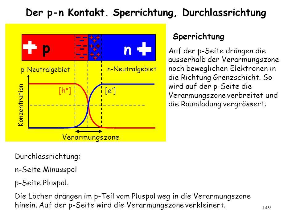 149 Der p-n Kontakt. Sperrichtung, Durchlassrichtung n p n-Neutralgebiet p-Neutralgebiet Konzentration [e][h ] Verarmungszone Sperrichtung Auf der p-S