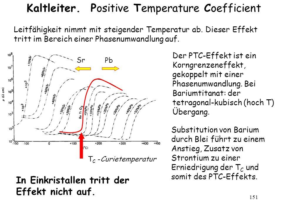 151 Kaltleiter. Positive Temperature Coefficient Leitfähigkeit nimmt mit steigender Temperatur ab. Dieser Effekt tritt im Bereich einer Phasenumwandlu