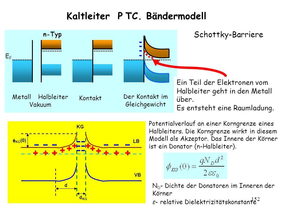 152 Kaltleiter P TC. Bändermodell Schottky-Barriere Metall Halbleiter Vakuum Kontakt Der Kontakt im Gleichgewicht EFEF Potentialverlauf an einer Korng