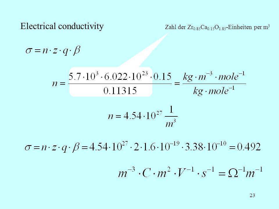 23 Electrical conductivity Zahl der Zr 0.85 Ca 0.15 O 1.85 -Einheiten per m 3