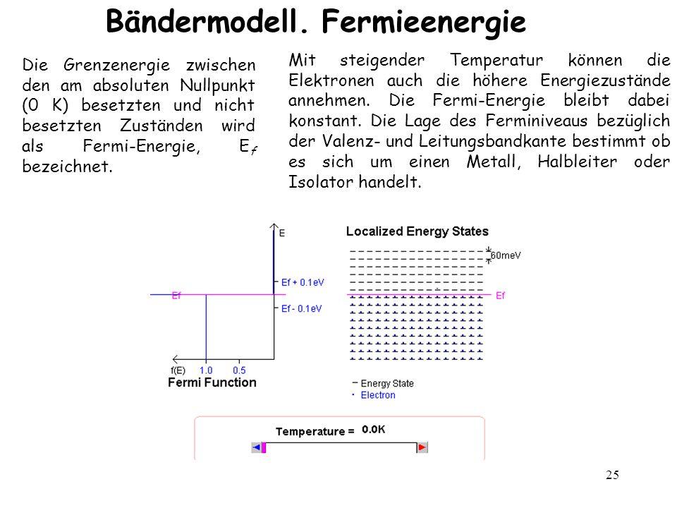 25 Bändermodell. Fermieenergie Die Grenzenergie zwischen den am absoluten Nullpunkt (0 K) besetzten und nicht besetzten Zuständen wird als Fermi-Energ