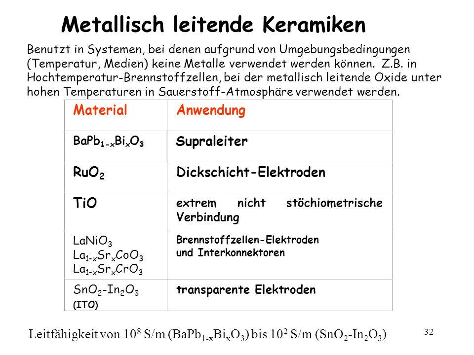 32 MaterialAnwendung BaPb 1-x Bi x O 3 Supraleiter RuO 2 Dickschicht-Elektroden TiO extrem nicht stöchiometrische Verbindung LaNiO 3 La 1-x Sr x CoO 3