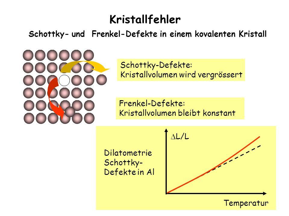 34 Kristallfehler Schottky- und Frenkel-Defekte in einem kovalenten Kristall Schottky-Defekte: Kristallvolumen wird vergrössert Frenkel-Defekte: Krist