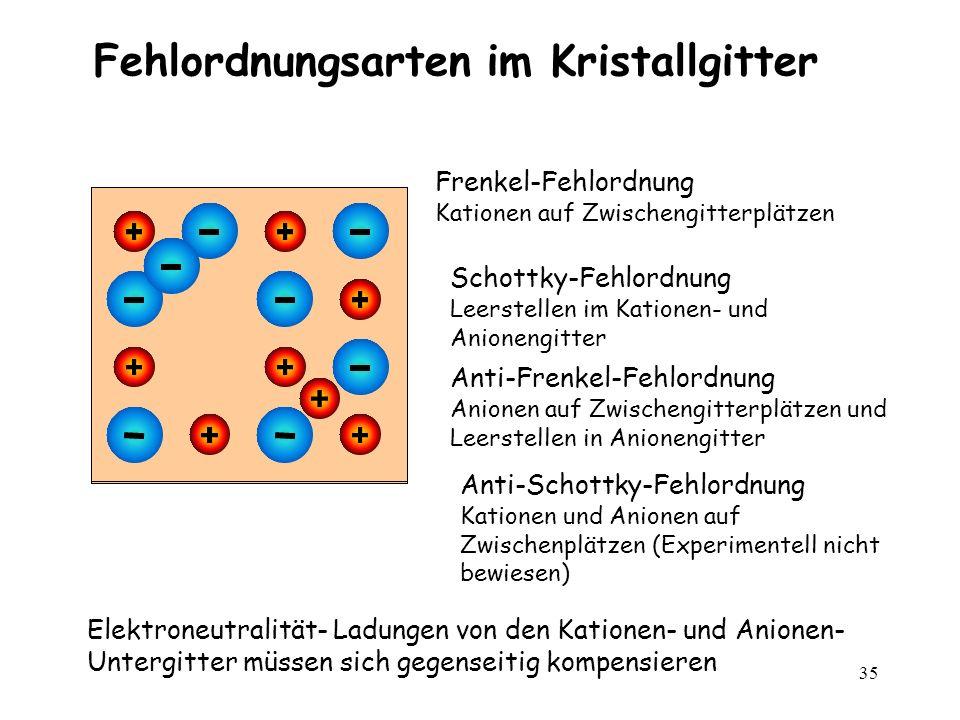 35 Fehlordnungsarten im Kristallgitter Frenkel-Fehlordnung Kationen auf Zwischengitterplätzen Schottky-Fehlordnung Leerstellen im Kationen- und Anione