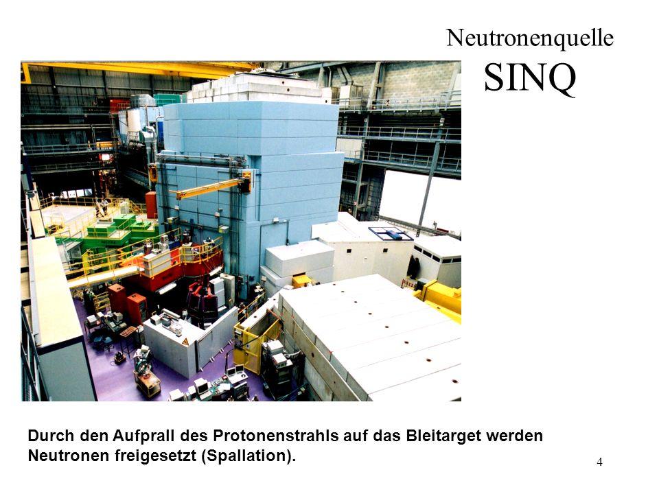 4 Neutronenquelle SINQ Durch den Aufprall des Protonenstrahls auf das Bleitarget werden Neutronen freigesetzt (Spallation).