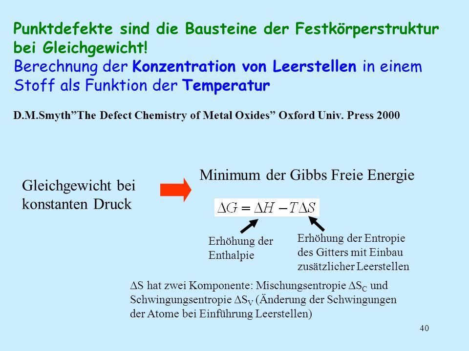 40 Punktdefekte sind die Bausteine der Festkörperstruktur bei Gleichgewicht! Berechnung der Konzentration von Leerstellen in einem Stoff als Funktion