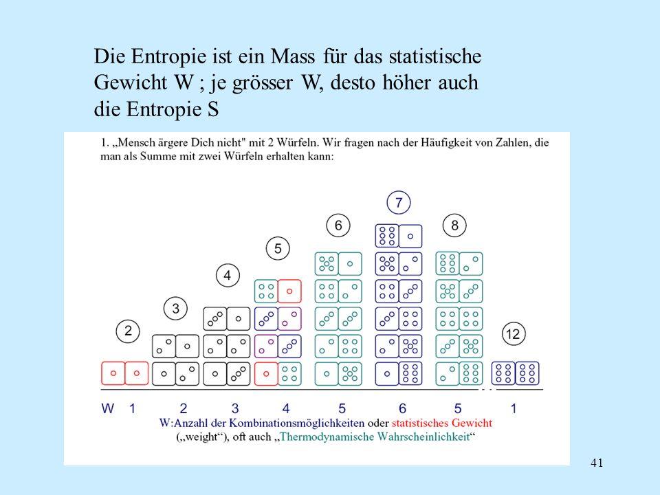 41 Die Entropie ist ein Mass für das statistische Gewicht W ; je grösser W, desto höher auch die Entropie S